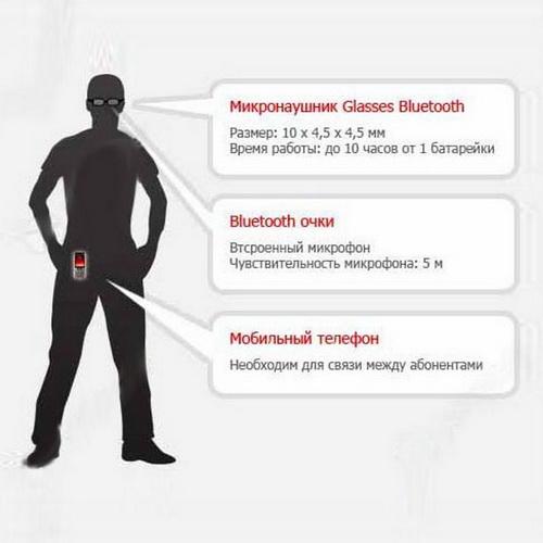 Bluetooth гарнитурой очки